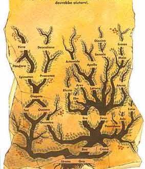 Albero genealogico dei greci