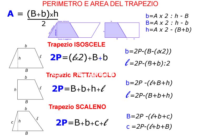 perimetro e area del trapezio