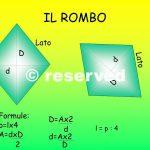 FORMULE GEOMETRICHE DEL ROMBO