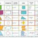 Geometria Formule Figure Piane