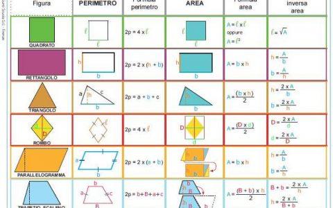 Formulario Geometria Da Stampare Webinfo