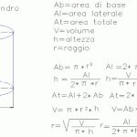 CILINDRO EQUILATERO FORMULE INVERSE