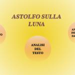 ASTOLFO SULLA LUNA RIASSUNTO