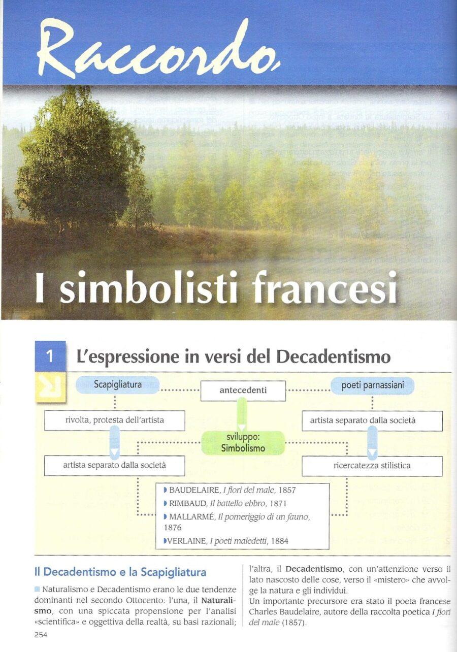 I SIMBOLISTI FRANCESI PDF