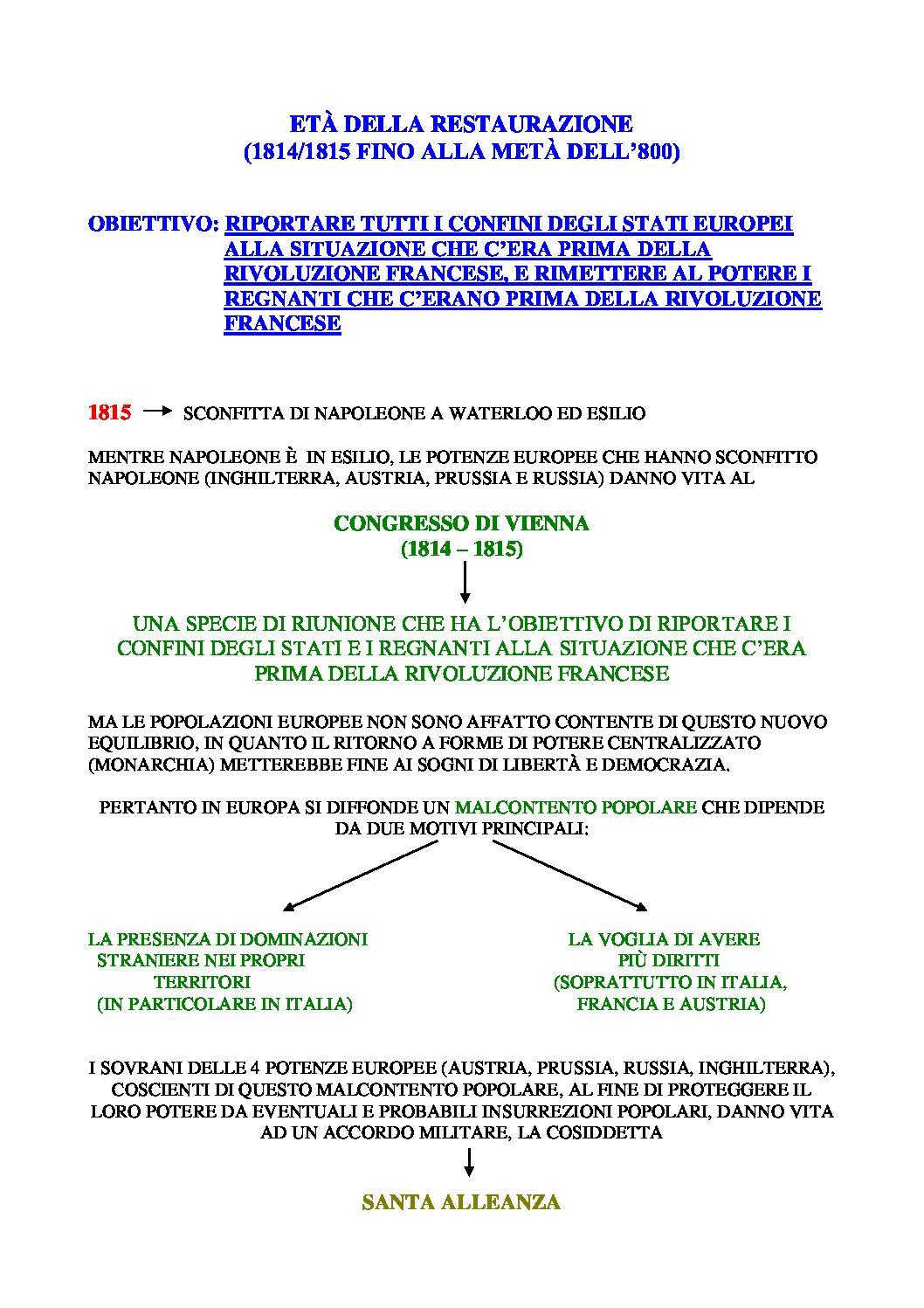 RESTAURAZIONE e RISORGIMENTO PDF